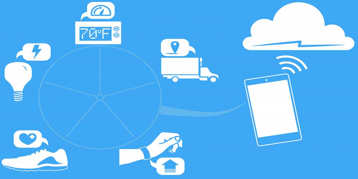 future mobile app market